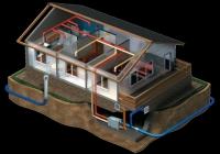 Изграждане на геотермална вентилация